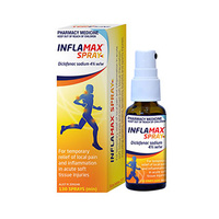 Inflamax Spray